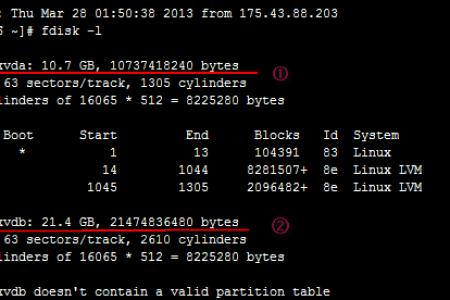linux XEN VPS挂载硬盘(合并到系统盘)