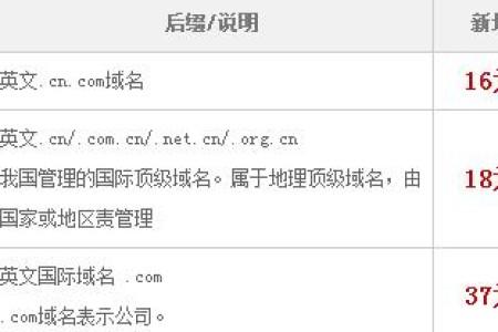 【给力】域名主机基地英文.cn首年18元