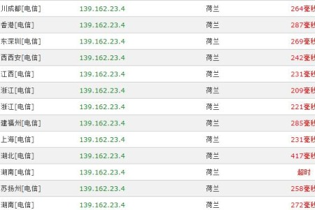 Linode新加坡数据中心速度快吗?稳定吗?