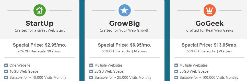 siteground主机最低3折优惠-10GB Web-jpg.95/mo