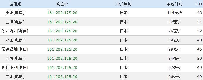 星光互联 12月美国vps KVM系列5折优惠码 日本vps主机优惠活动