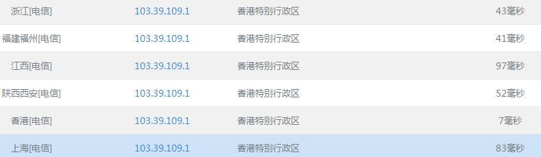 星光互联2016美国vps 5折优惠码 香港vps与日本vps特价