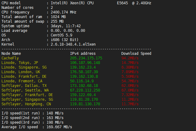 80VPS 洛杉矶MC机房 SSD硬盘 vps主机方案简单的评测